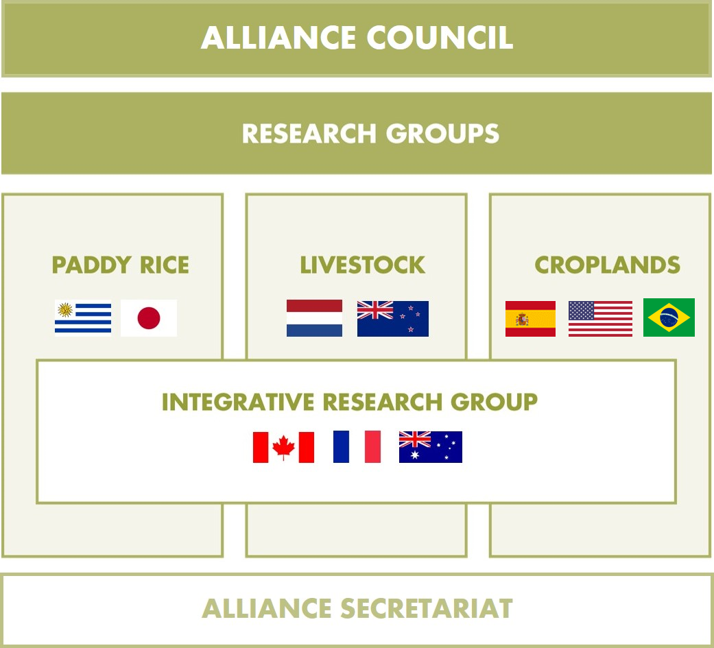 About Us Global Research Alliance